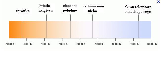 temperatura barwowa światła.JPG